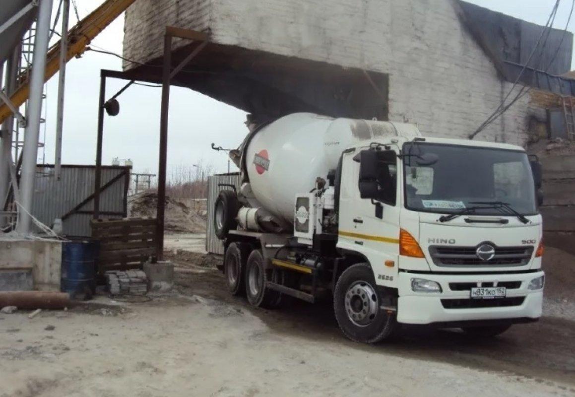 Заказать миксер с бетоном в оренбурге купить бетон в пензе цена за куб